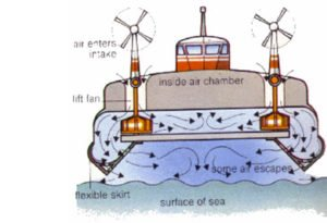 hovercraft-440